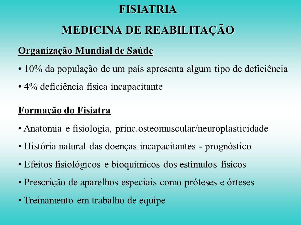 FISIATRIA MEDICINA DE REABILITAÇÃO Especialidade MédicaReabilitação ReabilitarHabilitareTornar apto Reabilitação é o conjunto de procedimentos aplicad