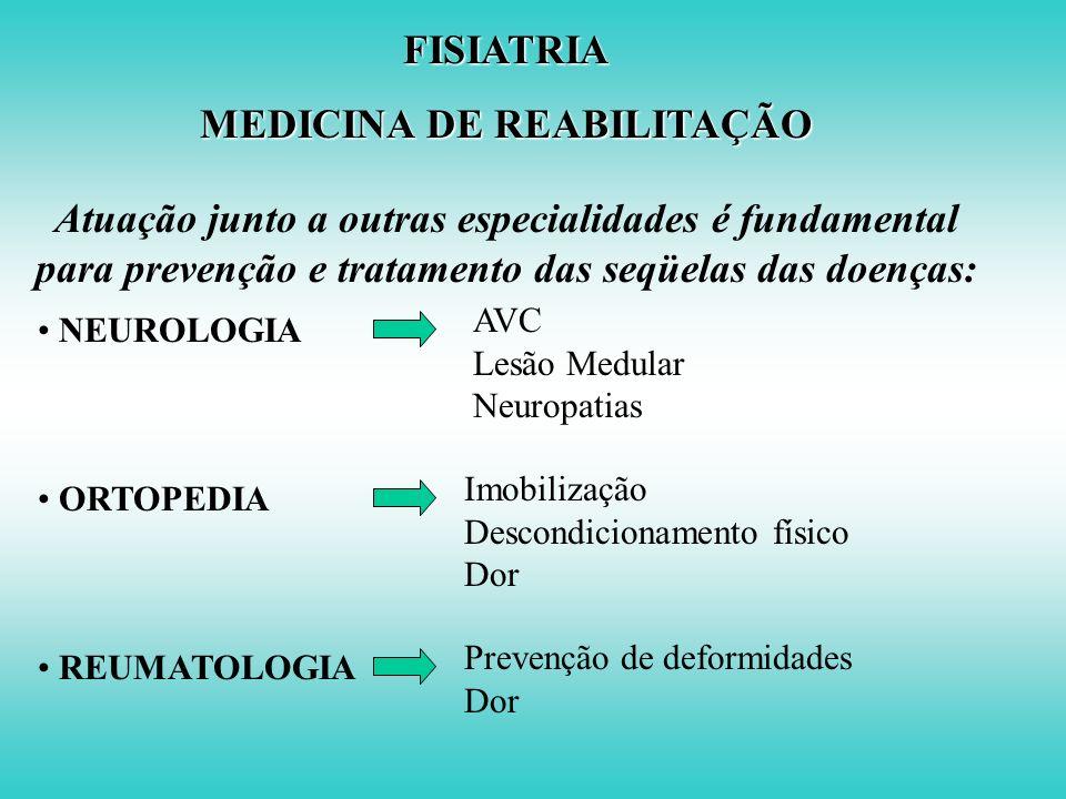FISIATRIA MEDICINA DE REABILITAÇÃO Organização Mundial de Saúde 10% da população de um país apresenta algum tipo de deficiência 4% deficiência física