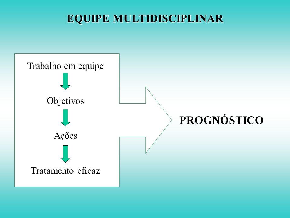 EQUIPE MULTIDISCIPLINAR Reabilitar é tarefa multiangular Equipe: Assistente Social Enfermeira Fisioterapeuta Fonoaudiólogo Médico Nutricionista Psicól