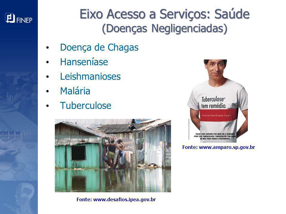 Eixo Acesso a Serviços: Saúde (Doenças Negligenciadas) Doença de Chagas Hanseníase Leishmanioses Malária Tuberculose Fonte: www.desafios.ipea.gov.br F