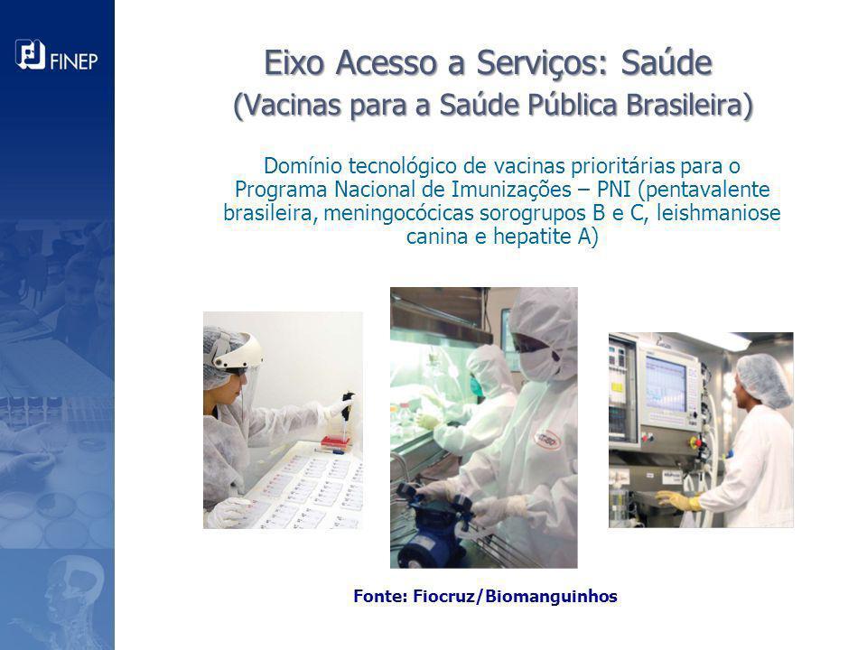 Eixo Acesso a Serviços: Saúde (Vacinas para a Saúde Pública Brasileira) Domínio tecnológico de vacinas prioritárias para o Programa Nacional de Imuniz