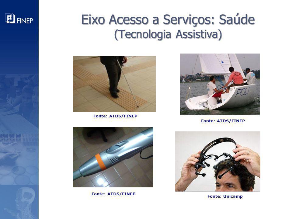 Eixo Acesso a Serviços: Saúde (Tecnologia Assistiva) Fonte: ATDS/FINEP Fonte: Unicamp Fonte: ATDS/FINEP