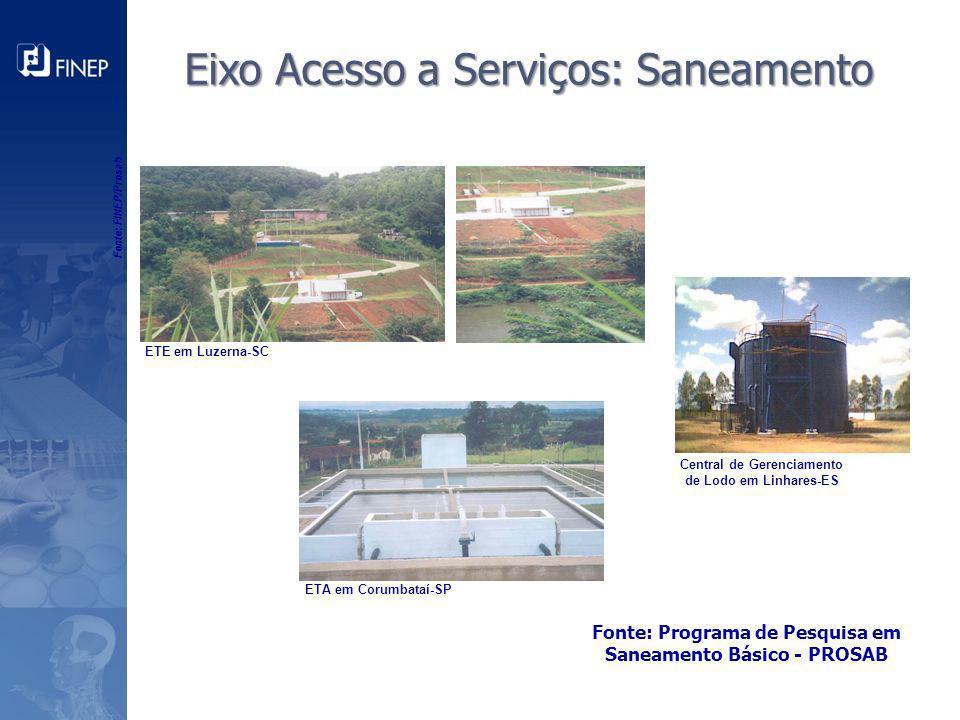 Eixo Acesso a Serviços: Saneamento ETE em Luzerna-SC Central de Gerenciamento de Lodo em Linhares-ES ETA em Corumbataí-SP Fonte: FINEP/Prosab Fonte: P