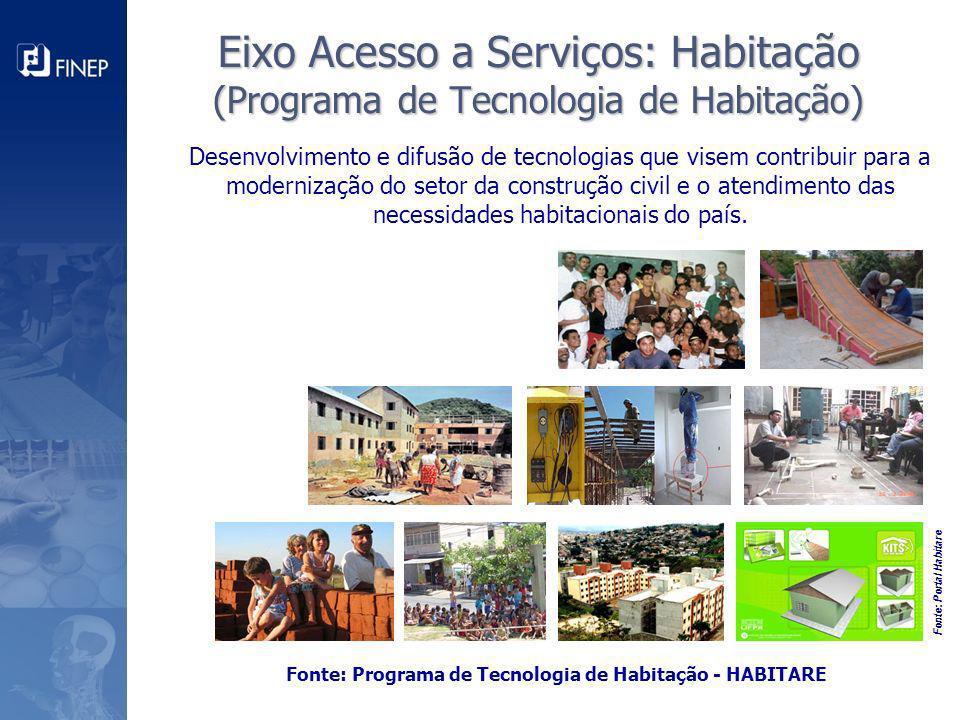 Desenvolvimento e difusão de tecnologias que visem contribuir para a modernização do setor da construção civil e o atendimento das necessidades habita