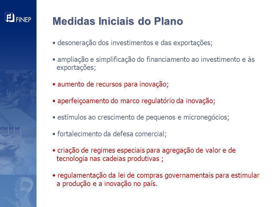Medidas Iniciais do Plano Medidas Iniciais do Plano desoneração dos investimentos e das exportações; ampliação e simplificação do financiamento ao inv