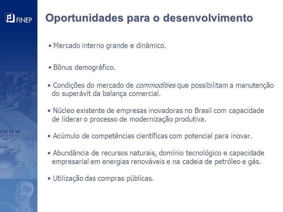 Oportunidades para o desenvolvimento Oportunidades para o desenvolvimento Mercado interno grande e dinâmico. Bônus demográfico. Condições do mercado d