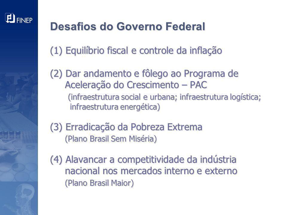 Desafios do Governo Federal (1) Equilíbrio fiscal e controle da inflação (2) Dar andamento e fôlego ao Programa de Aceleração do Crescimento – PAC (in