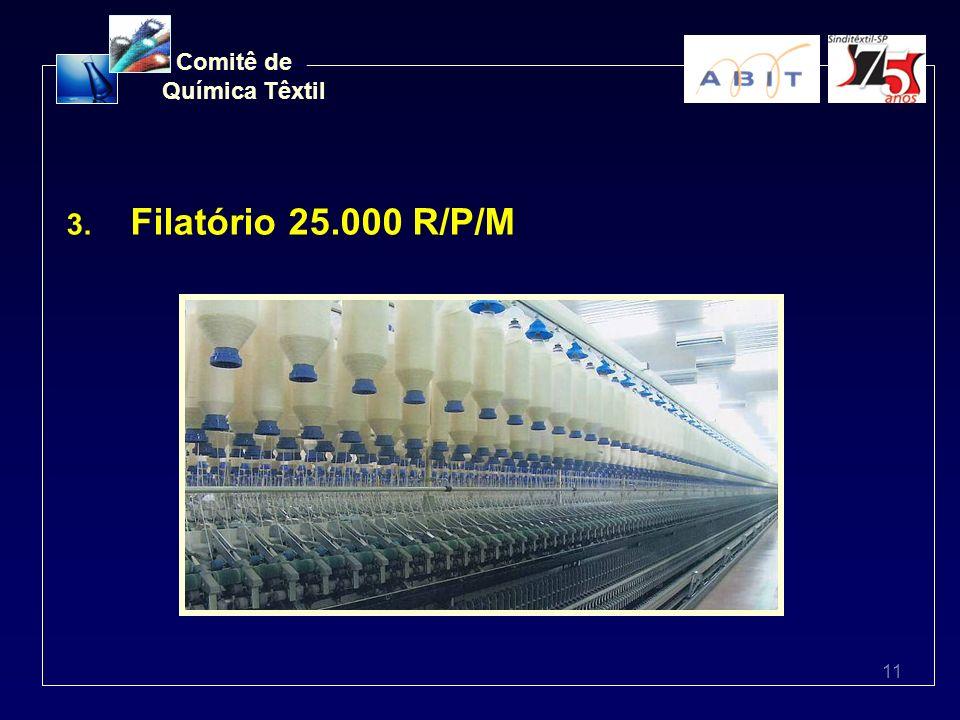 11 Comitê de Química Têxtil 3. Filatório 25.000 R/P/M