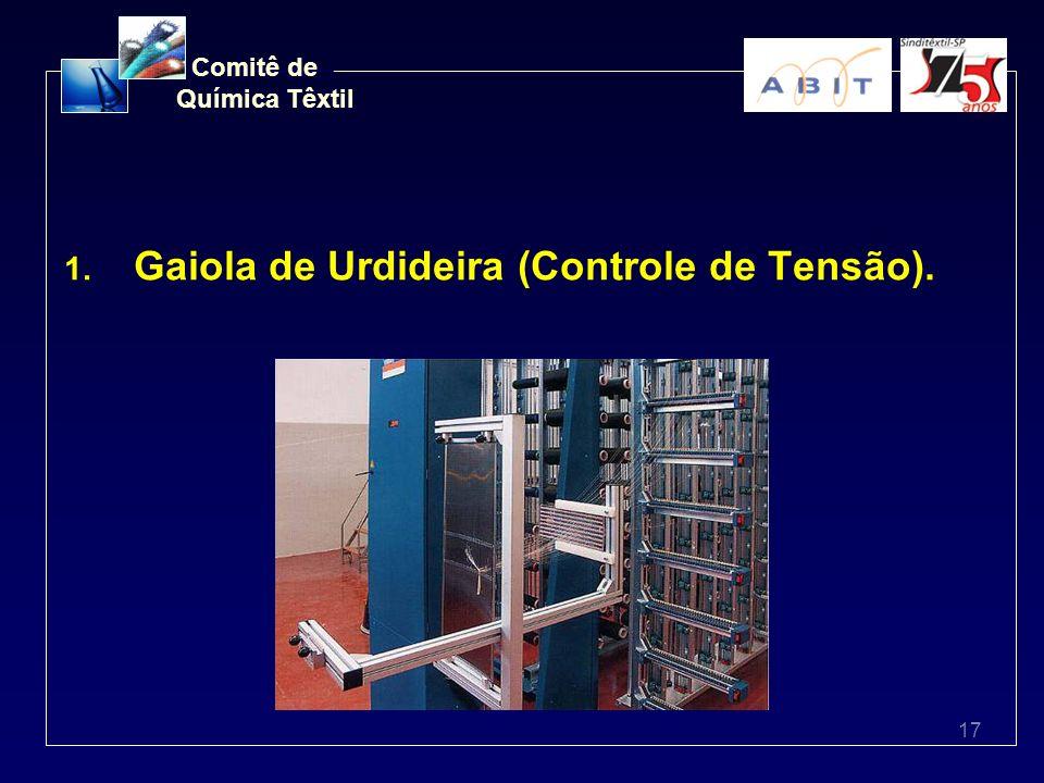 17 Comitê de Química Têxtil 1. Gaiola de Urdideira (Controle de Tensão).