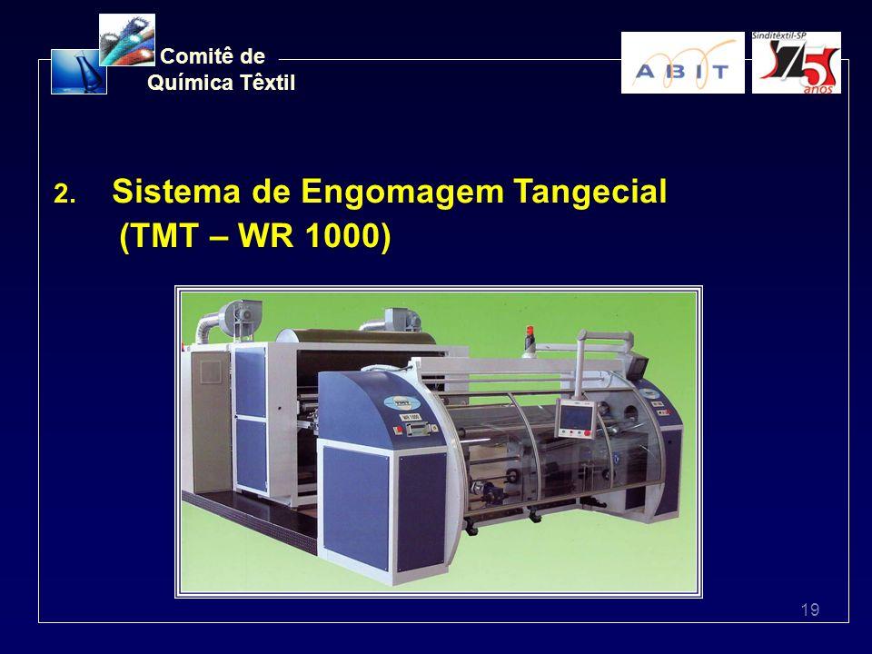 19 Comitê de Química Têxtil 2. Sistema de Engomagem Tangecial (TMT – WR 1000)