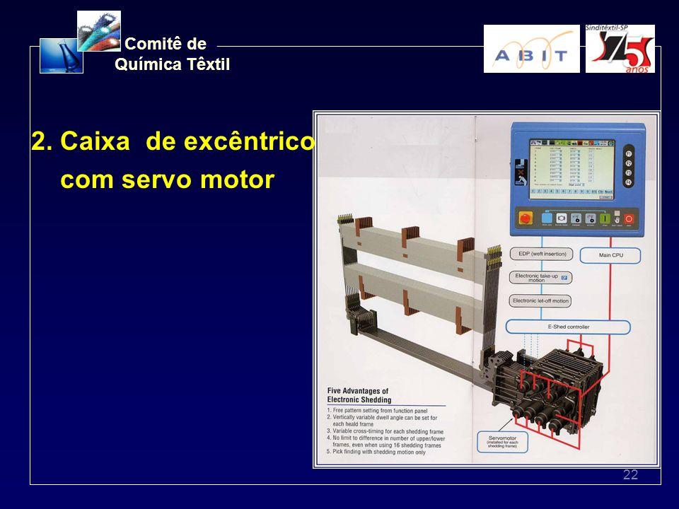 22 Comitê de Química Têxtil 2. Caixa de excêntrico com servo motor