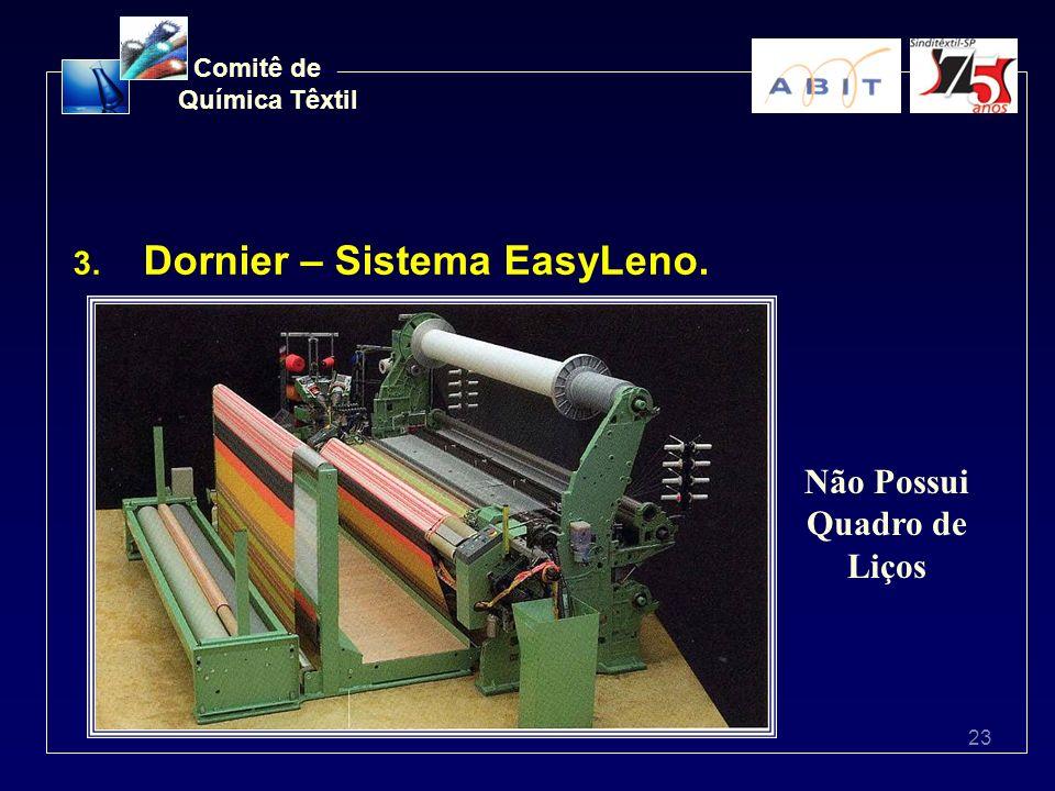 23 Comitê de Química Têxtil 3. Dornier – Sistema EasyLeno. Não Possui Quadro de Liços