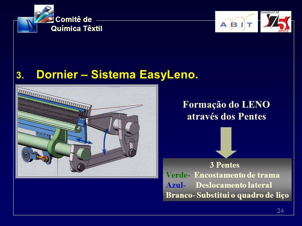 24 Comitê de Química Têxtil 3. Dornier – Sistema EasyLeno. Formação do LENO através dos Pentes 3 Pentes Verde- Encostamento de trama Azul- Deslocament