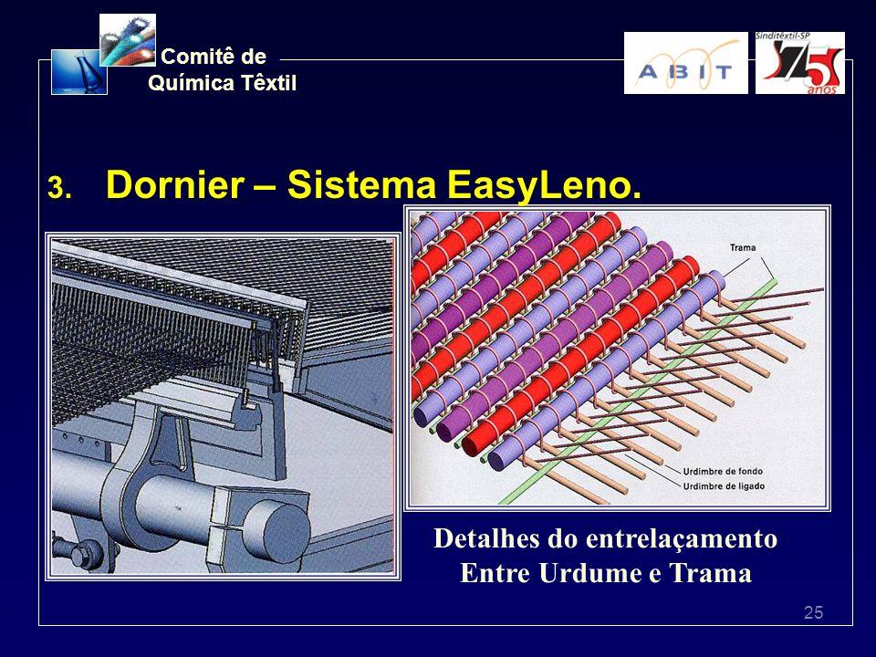 25 Comitê de Química Têxtil 3. Dornier – Sistema EasyLeno. Detalhes do entrelaçamento Entre Urdume e Trama