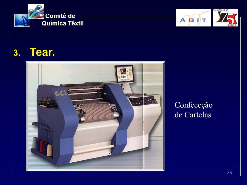 29 Comitê de Química Têxtil 3. Tear. Confeccção de Cartelas