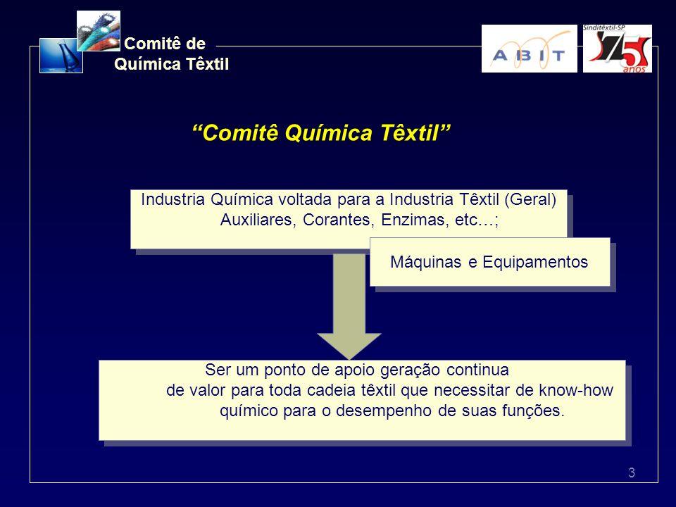 3 Comitê de Química Têxtil Comitê Química Têxtil Industria Química voltada para a Industria Têxtil (Geral) Auxiliares, Corantes, Enzimas, etc…; Indust