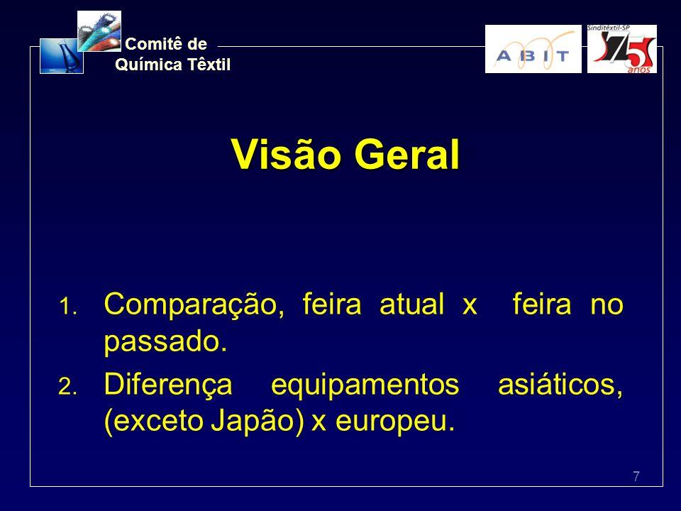 7 Comitê de Química Têxtil Visão Geral 1. Comparação, feira atual x feira no passado. 2. Diferença equipamentos asiáticos, (exceto Japão) x europeu.