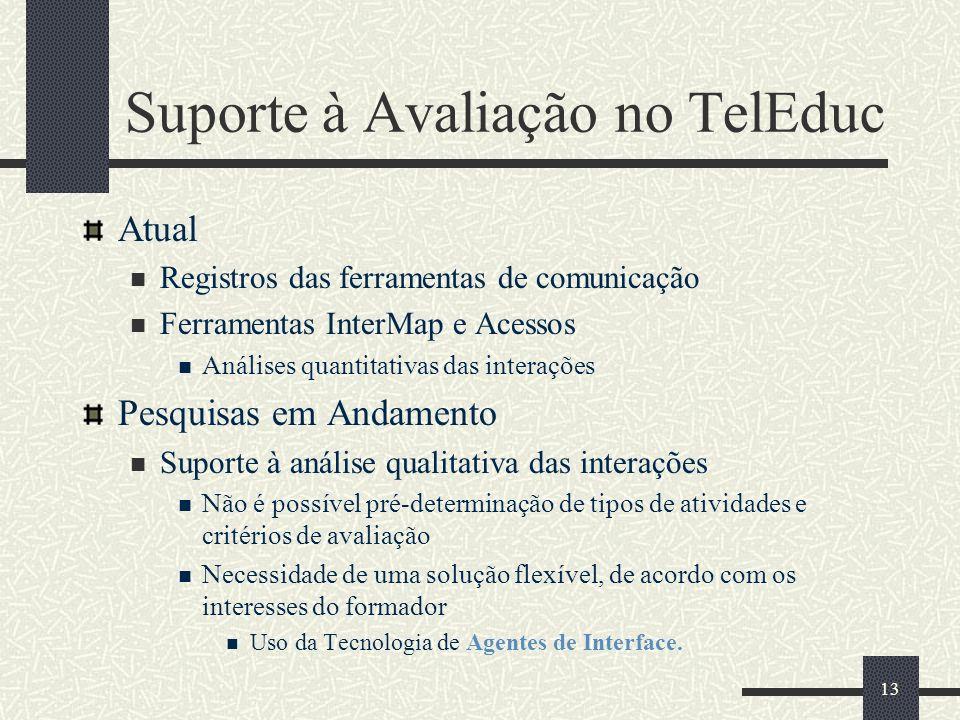 13 Suporte à Avaliação no TelEduc Atual Registros das ferramentas de comunicação Ferramentas InterMap e Acessos Análises quantitativas das interações