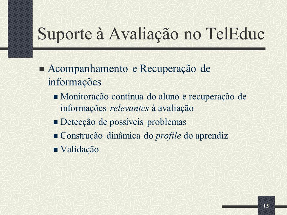15 Suporte à Avaliação no TelEduc Acompanhamento e Recuperação de informações Monitoração contínua do aluno e recuperação de informações relevantes à