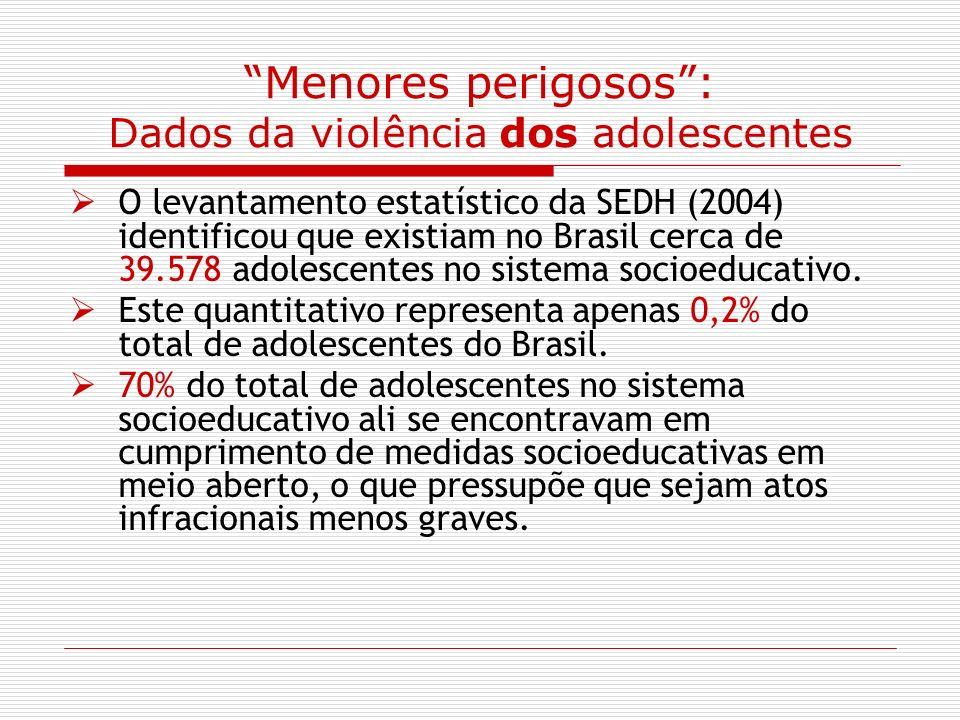Menores perigosos: Dados da violência dos adolescentes O levantamento estatístico da SEDH (2004) identificou que existiam no Brasil cerca de 39.578 ad