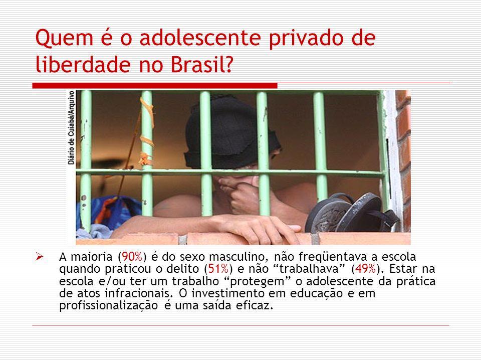 Quem é o adolescente privado de liberdade no Brasil? A maioria (90%) é do sexo masculino, não freqüentava a escola quando praticou o delito (51%) e nã