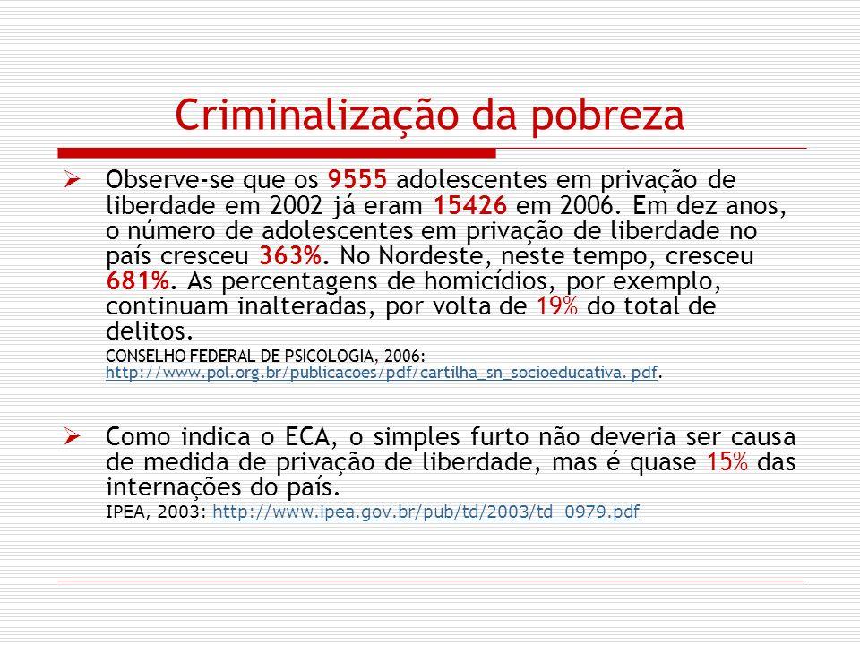 Criminalização da pobreza Observe-se que os 9555 adolescentes em privação de liberdade em 2002 já eram 15426 em 2006. Em dez anos, o número de adolesc