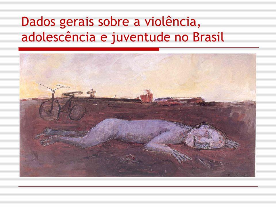 Dados da violência estrutural O Brasil tem 25 milhões de adolescentes, ou seja pessoas na faixa de 12 a 18 anos, cerca de 15% da população.