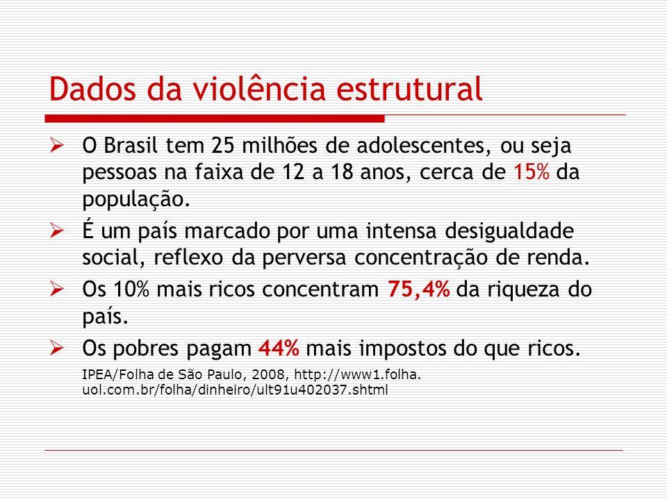 Dados da violência estrutural O Brasil tem 25 milhões de adolescentes, ou seja pessoas na faixa de 12 a 18 anos, cerca de 15% da população. É um país
