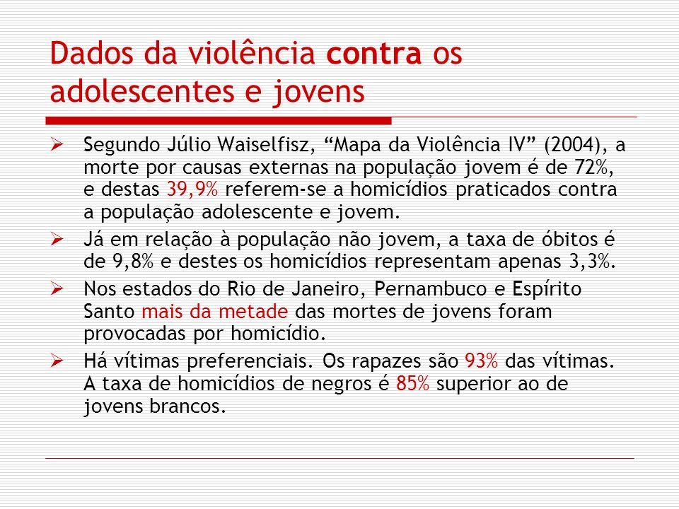 Dados da violência contra os adolescentes e jovens No Brasil morrem mais meninos e jovens entre 13 e 24 anos do que em muitos países em guerra, como no conflito entre Israel e Palestina e mais que na Guerra do Golfo, por exemplo.