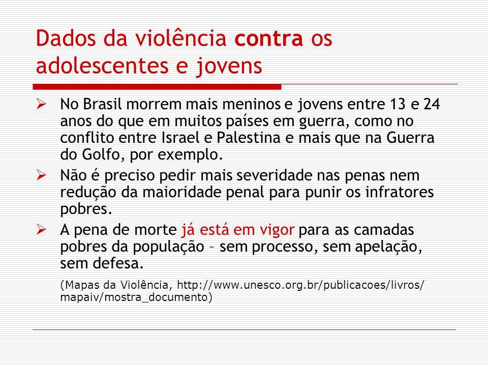 Dados da violência contra os adolescentes e jovens No Brasil morrem mais meninos e jovens entre 13 e 24 anos do que em muitos países em guerra, como n