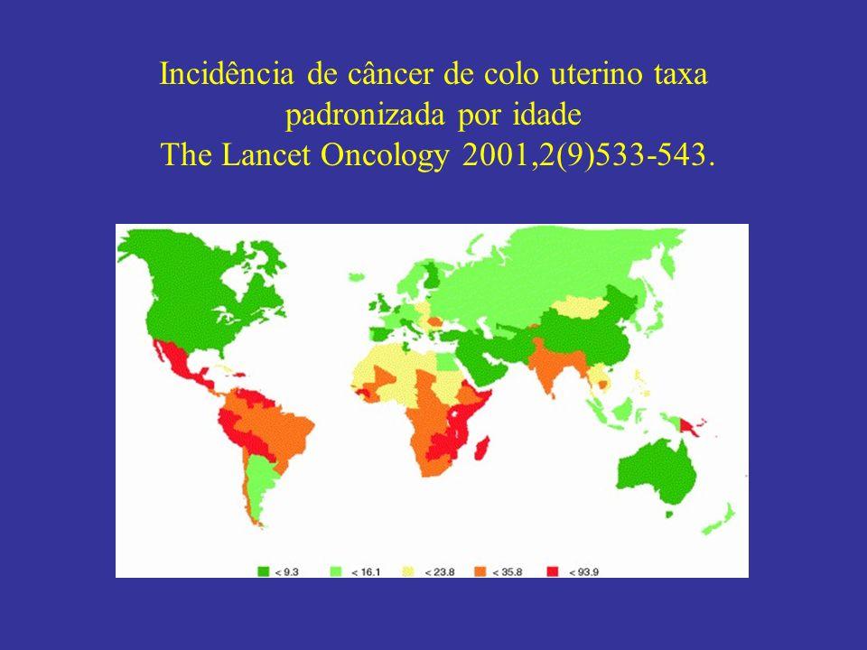 Incidência de câncer de colo uterino taxa padronizada por idade The Lancet Oncology 2001,2(9)533-543.