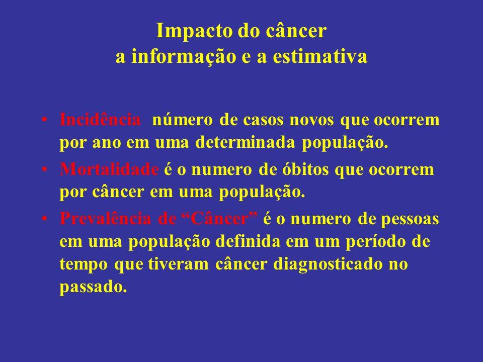 Impacto do câncer a informação e a estimativa Incidência número de casos novos que ocorrem por ano em uma determinada população. Mortalidade é o numer