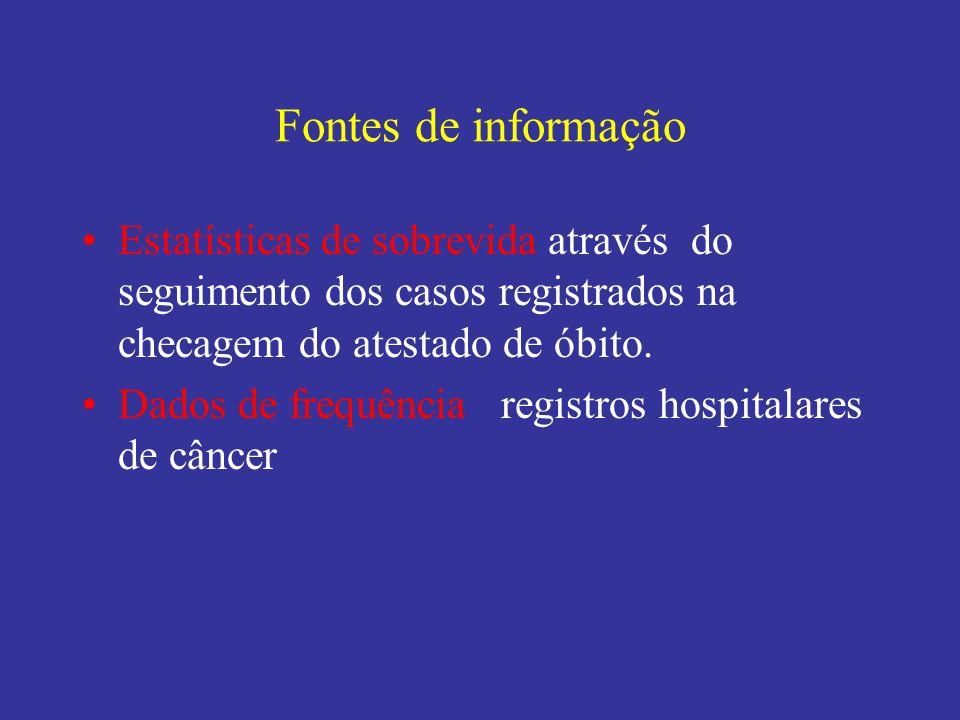 Incidência de câncer de próstata