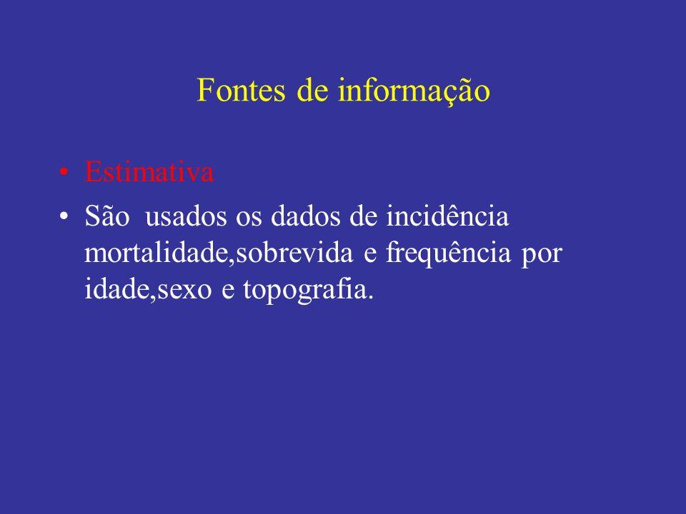 Fontes de informação Estimativa São usados os dados de incidência mortalidade,sobrevida e frequência por idade,sexo e topografia.