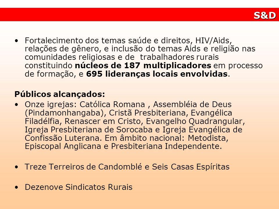 S&D Fortalecimento dos temas saúde e direitos, HIV/Aids, relações de gênero, e inclusão do temas Aids e religião nas comunidades religiosas e de traba