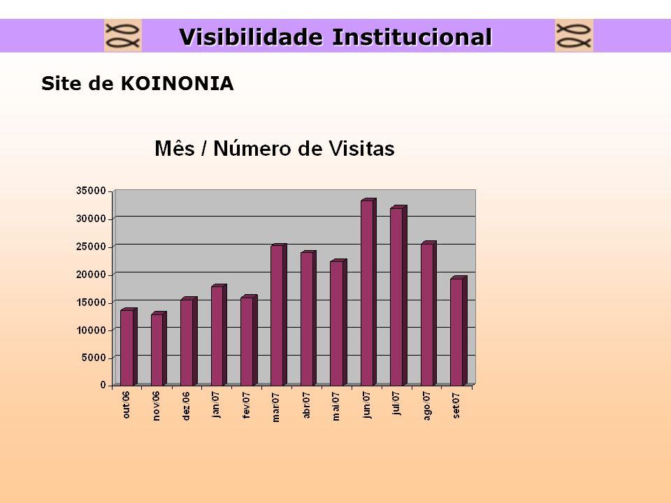 Site de KOINONIA Visibilidade Institucional