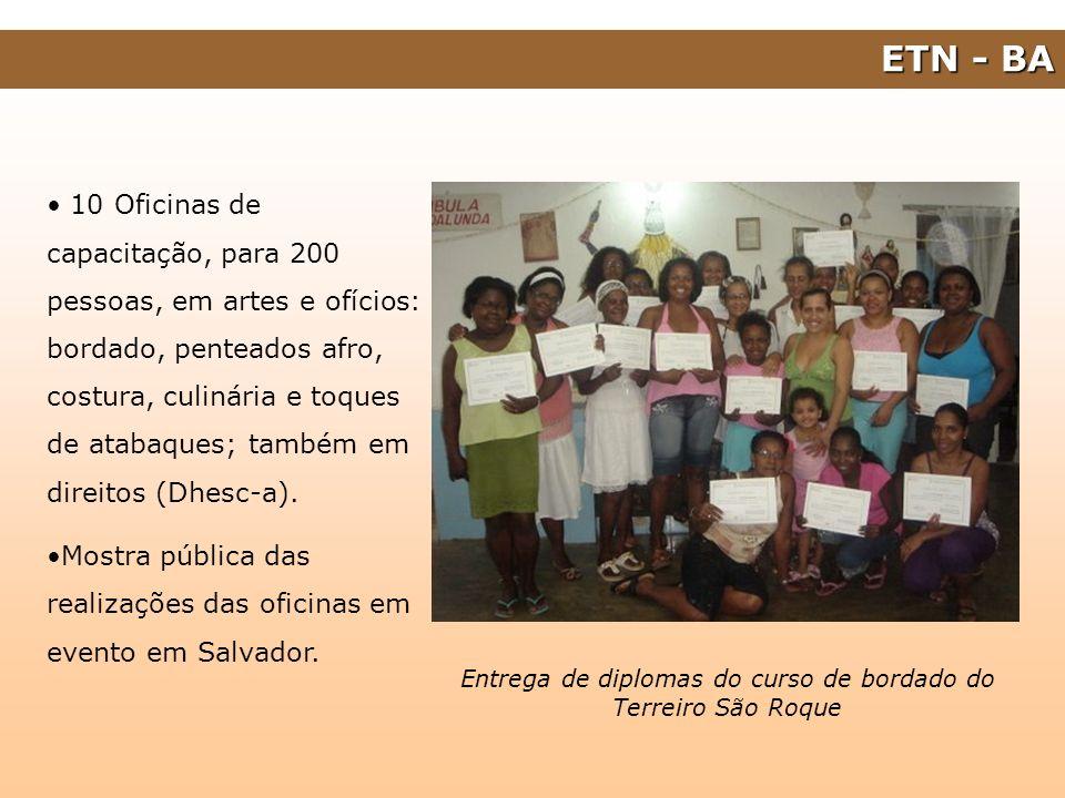 Início do trabalho com Comunidades Quilombolas no Sul da Bahia; primeira oficina para 12 Comunidades para formação em direitos territoriais e diálogos sobre intolerância religiosa em Camamu.