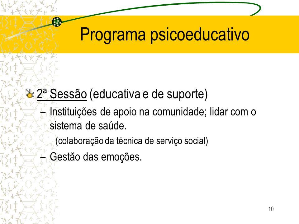 10 Programa psicoeducativo 2ª Sessão (educativa e de suporte) –Instituições de apoio na comunidade; lidar com o sistema de saúde. (colaboração da técn