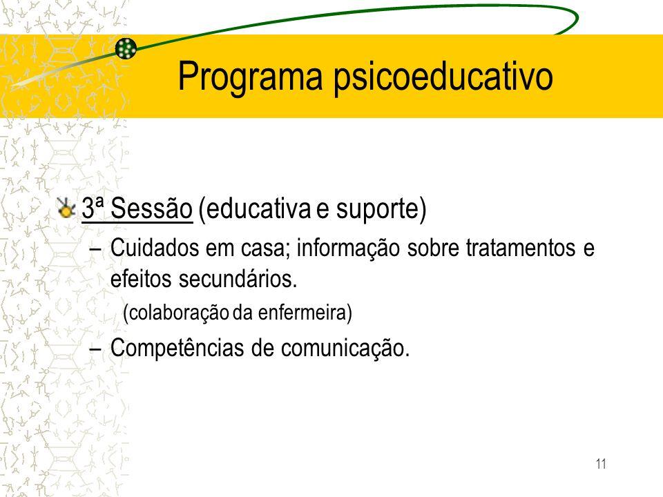 11 Programa psicoeducativo 3ª Sessão (educativa e suporte) –Cuidados em casa; informação sobre tratamentos e efeitos secundários. (colaboração da enfe