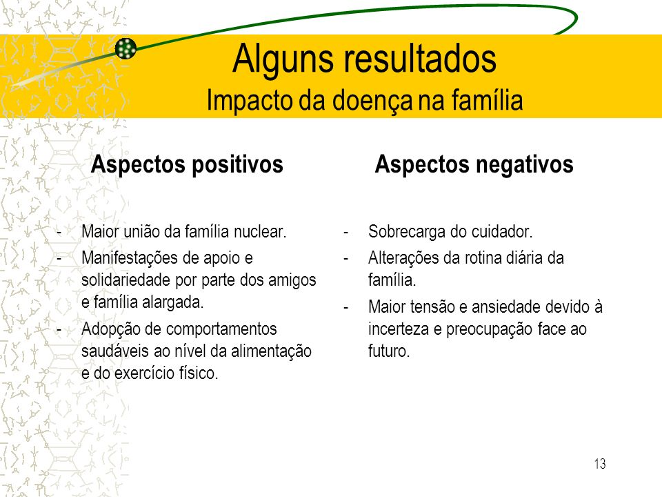 13 Alguns resultados Impacto da doença na família Aspectos positivos -Maior união da família nuclear. -Manifestações de apoio e solidariedade por part