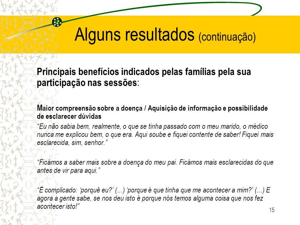 15 Alguns resultados (continuação) Principais benefícios indicados pelas famílias pela sua participação nas sessões : M aior compreensão sobre a doenç