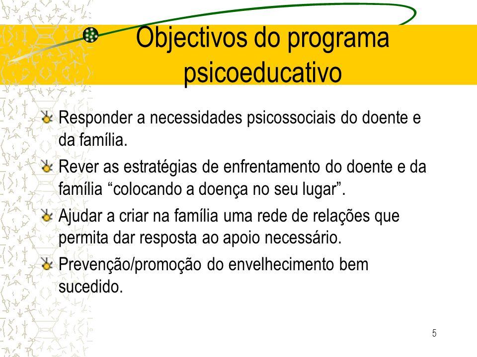 5 Objectivos do programa psicoeducativo Responder a necessidades psicossociais do doente e da família. Rever as estratégias de enfrentamento do doente