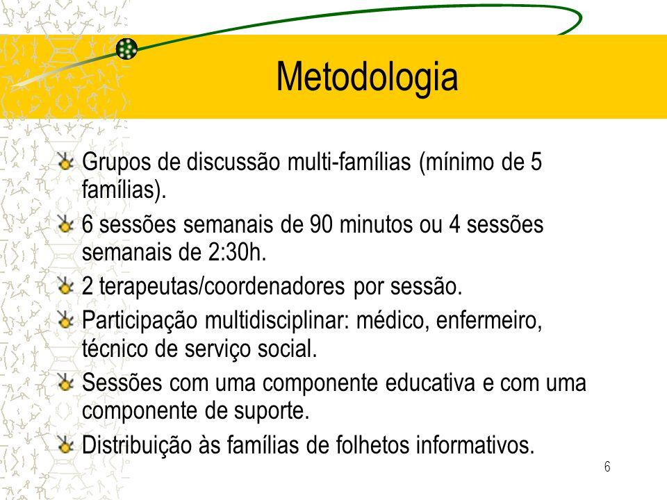 6 Metodologia Grupos de discussão multi-famílias (mínimo de 5 famílias). 6 sessões semanais de 90 minutos ou 4 sessões semanais de 2:30h. 2 terapeutas