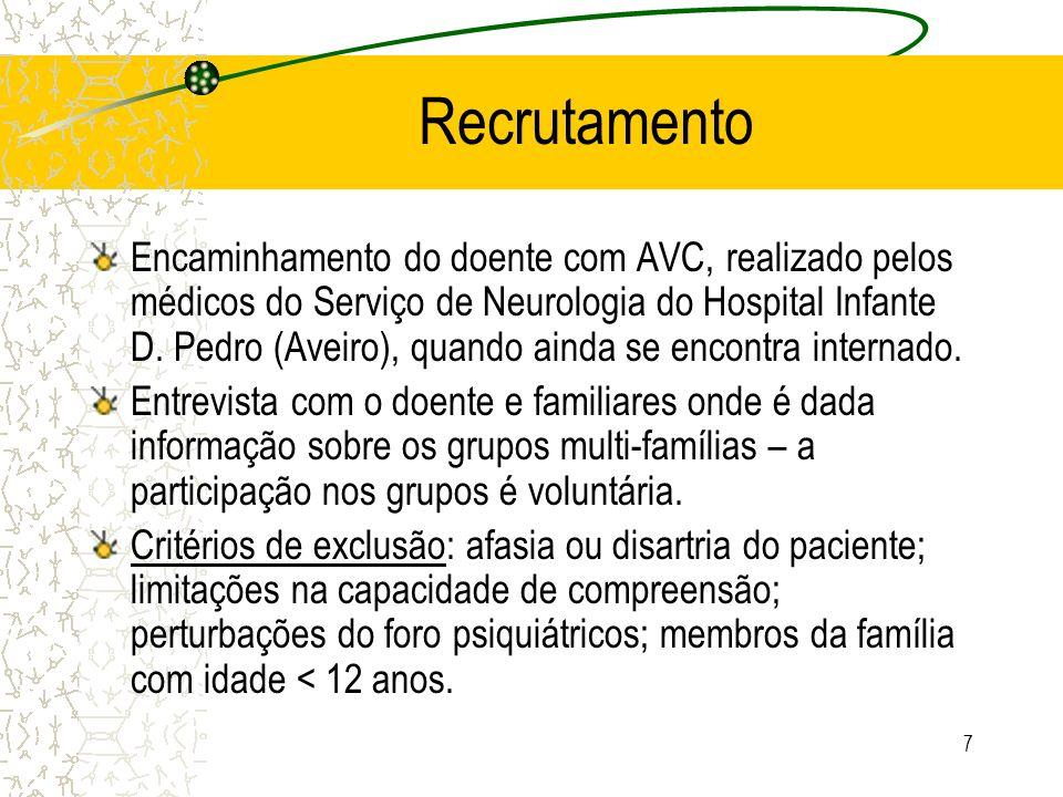 7 Recrutamento Encaminhamento do doente com AVC, realizado pelos médicos do Serviço de Neurologia do Hospital Infante D. Pedro (Aveiro), quando ainda