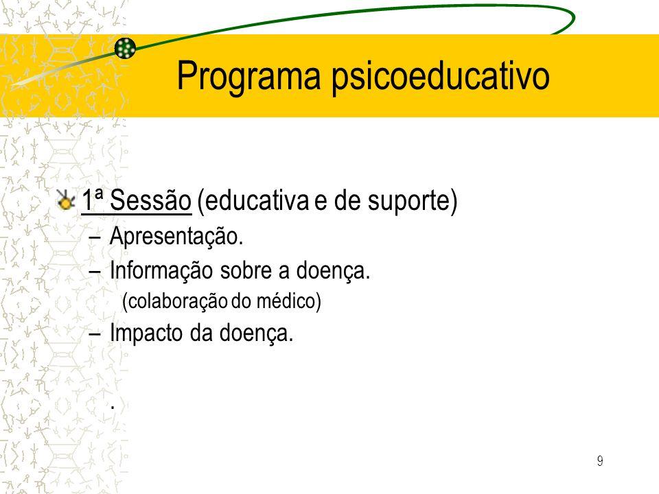 9 Programa psicoeducativo 1ª Sessão (educativa e de suporte) –Apresentação. –Informação sobre a doença. (colaboração do médico) –Impacto da doença..