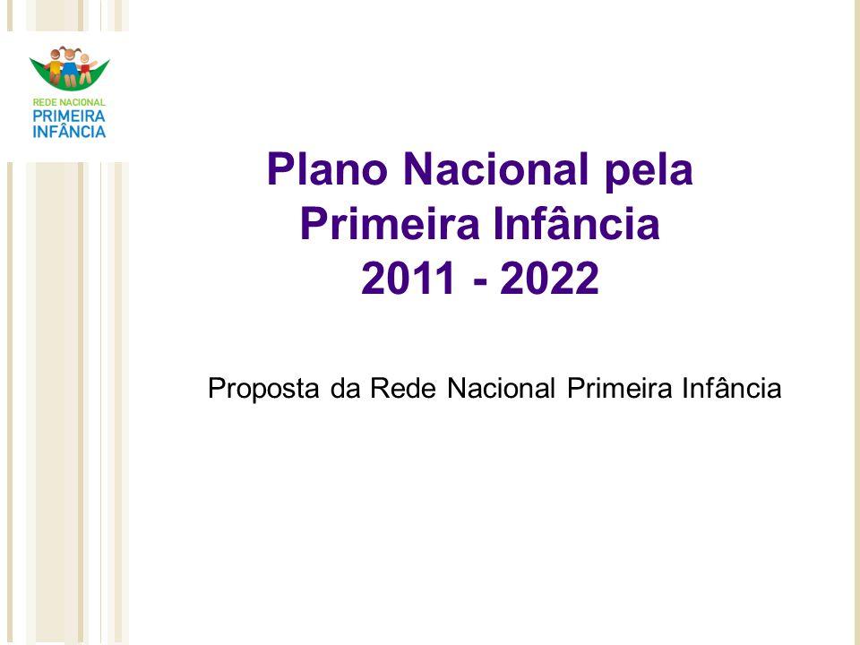 Plano Nacional pela Primeira Infância 2011 - 2022 Proposta da Rede Nacional Primeira Infância