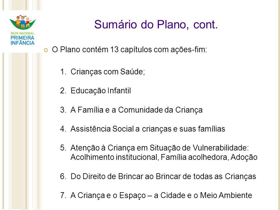 Sumário do Plano, cont. O Plano contém 13 capítulos com ações-fim: 1.Crianças com Saúde; 2.Educação Infantil 3.A Família e a Comunidade da Criança 4.A