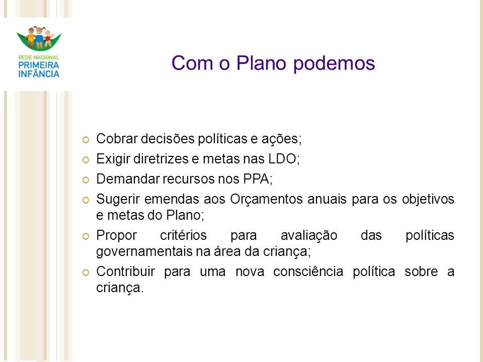 Características do Plano Abrangência: todos os direitos da criança; Ampla participação social; Plano de Estado; Longa duração; Descentralizado e articulado com Planos Estaduais, Distrital e Municipais; Aprovado por Lei.