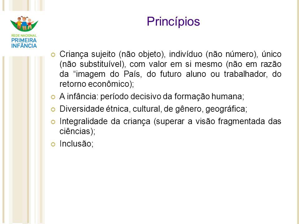 Princípios Criança sujeito (não objeto), indivíduo (não número), único (não substituível), com valor em si mesmo (não em razão da imagem do País, do f