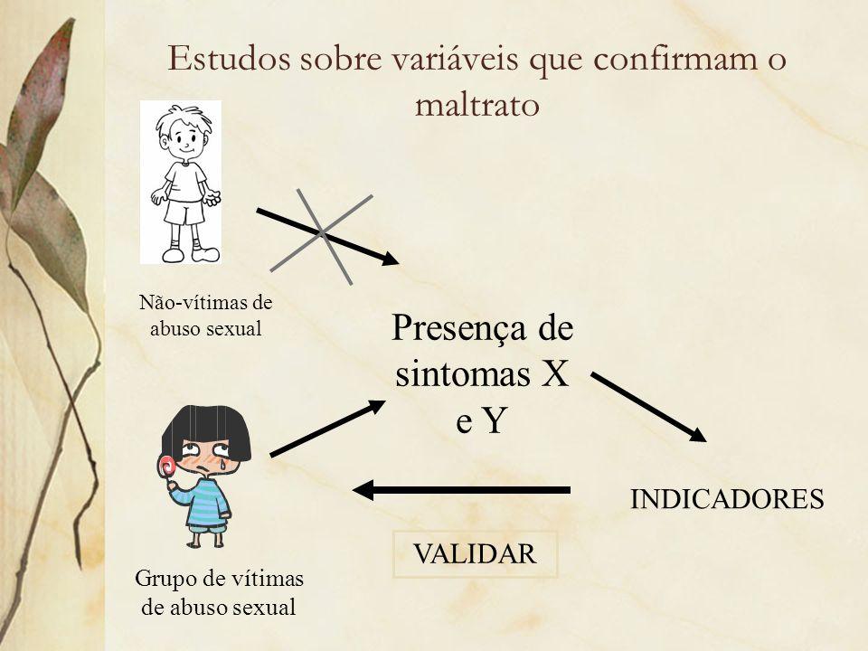 Estudos sobre variáveis que confirmam o maltrato Grupo de vítimas de abuso sexual Presença de sintomas X e Y INDICADORES VALIDAR Não-vítimas de abuso